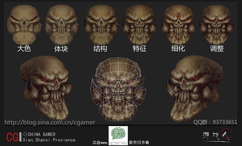 骷髅制作流程.jpg