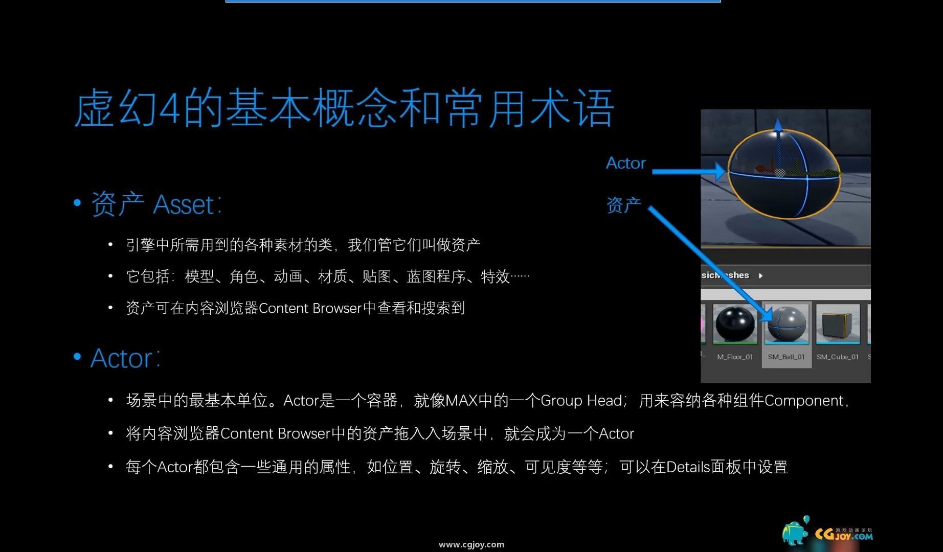 《虚幻引擎CG制作技术》——虚幻引擎的优势及界面介绍.mp4_20200102_231212.345.jpg
