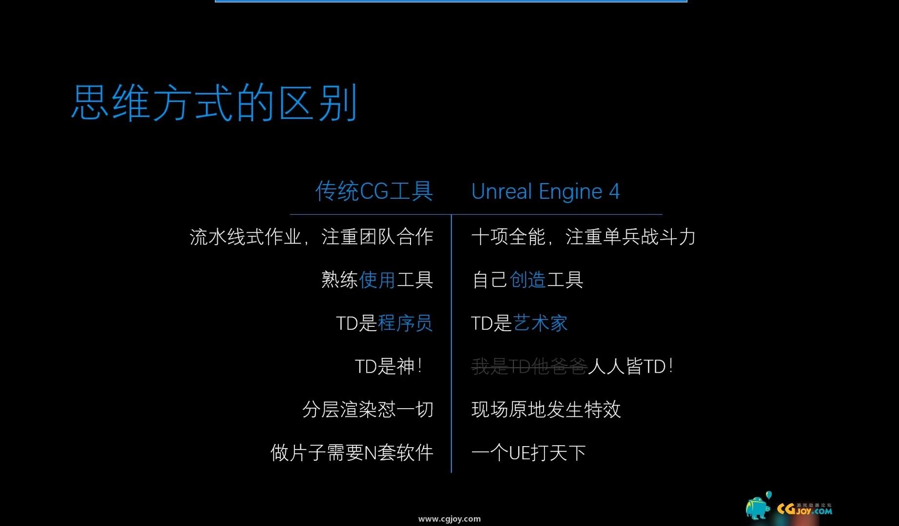 《虚幻引擎CG制作技术》——虚幻引擎的优势及界面介绍.mp4_20200102_231222.202.jpg