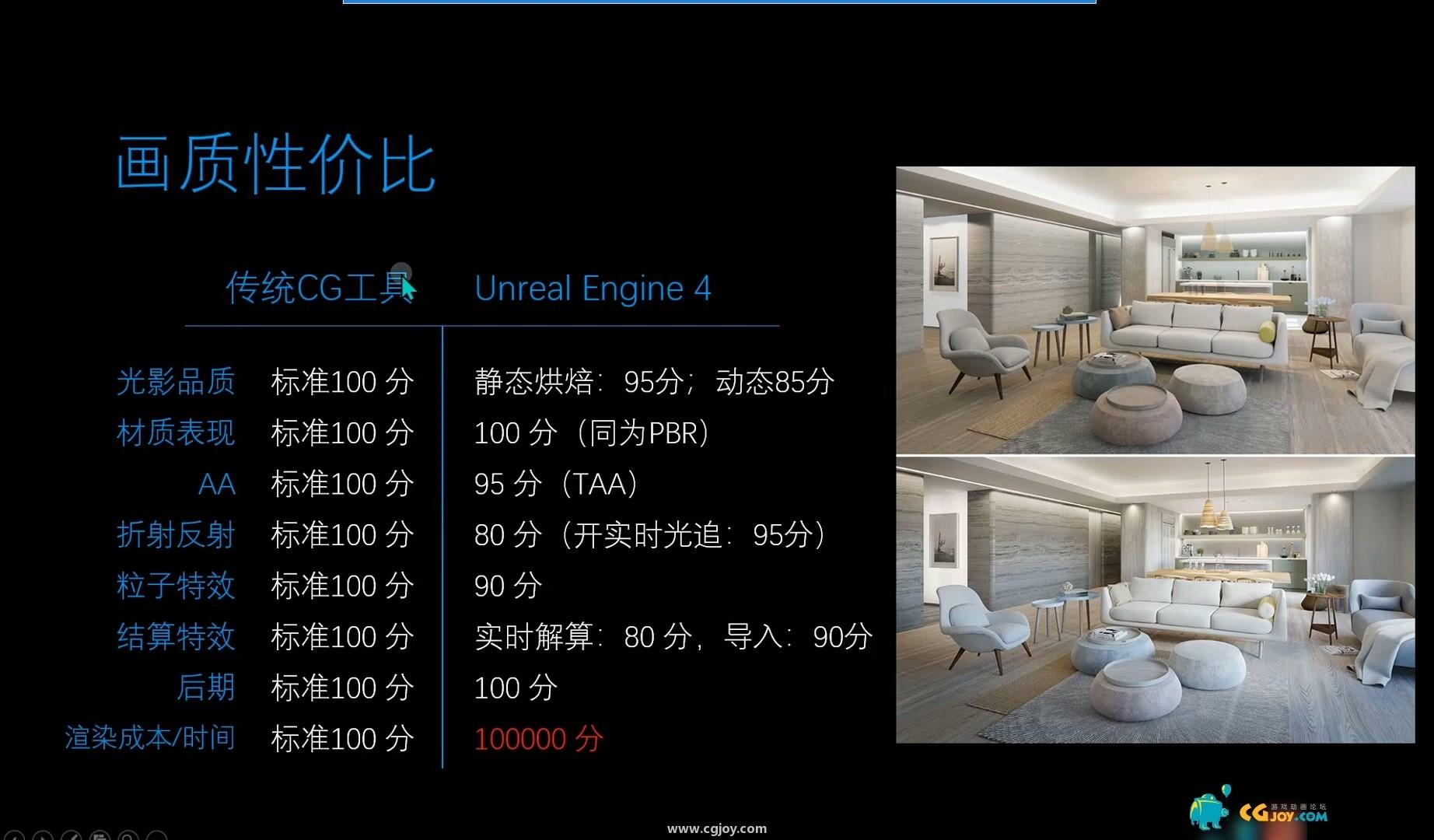 《虚幻引擎CG制作技术》——虚幻引擎的优势及界面介绍.mp4_20200102_231225.242.jpg