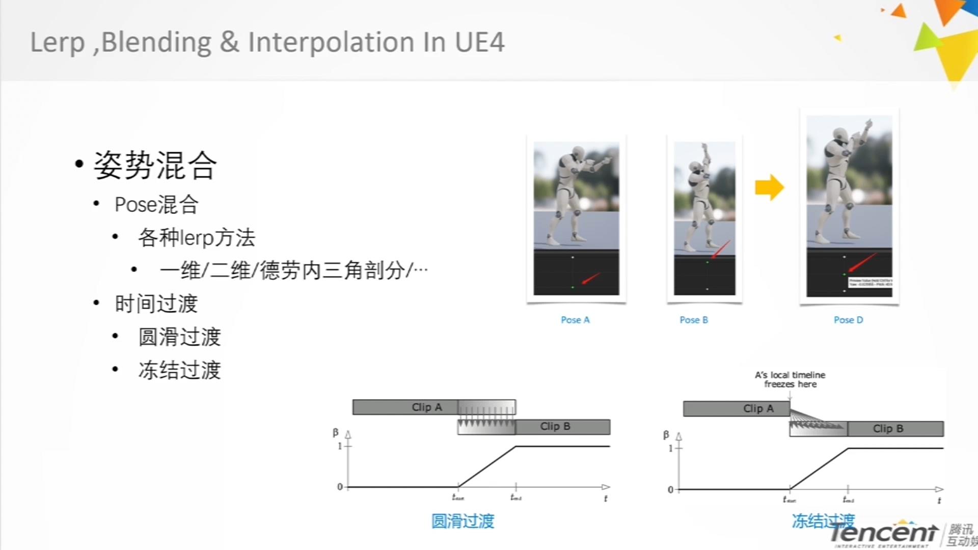 腾讯光子&cgjoy 3D游戏引擎动画管线原理及应用.mov_20210407_113837.155.jpg
