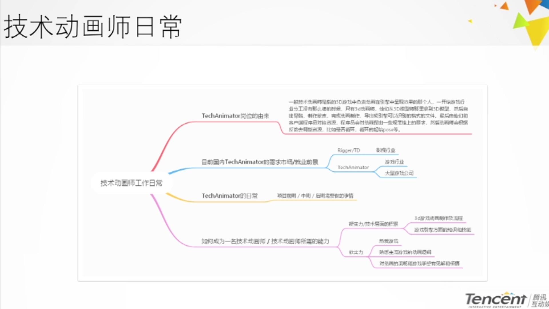 腾讯光子&cgjoy 3D游戏引擎动画管线原理及应用.mov_20210407_120100.588.jpg