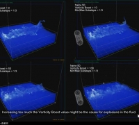 Realflow Hybrido 小技巧 Vorticity Boost 的作用