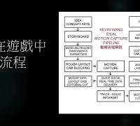腾讯光子&cgjoy 第2课 理解动捕 Kevin Wang主讲(参与过《阿凡达》《神秘海域》)