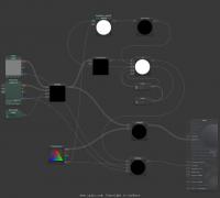 ShaderForge使用粒子顔色控制溶解