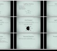 Unity4实用材质编写技术系列--S2Lambert材质 - 理论 Lambert - 2 Theory - Noob to...