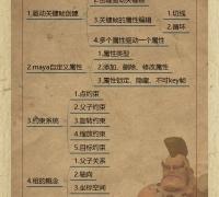 MAYA游戏绑定实战课程  10.10日正式开课 活动仅需199元