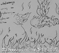 黑蜀黍手绘系列-如何画火,火焰,火球