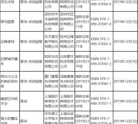 12月第一批46款國產版號:騰訊1款,《龍之谷2》獲批